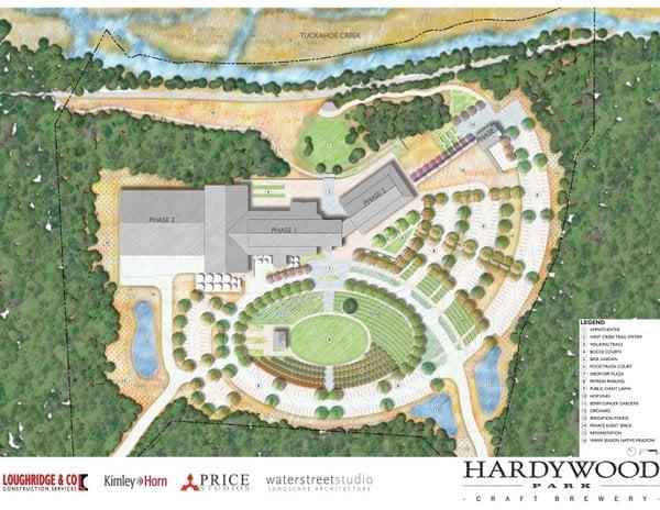 Hardywood Brewery Expansion 1-001
