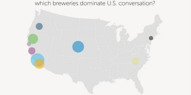 What is the most engaging craft brewery on social media? (Infographic)