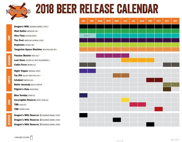 New Holland brewing beer lineup