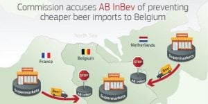 European commission AB InBev graphic cbb crop