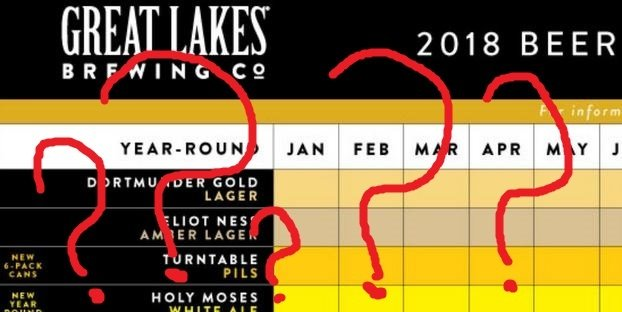 3 things to know about Great Lakes Brewing's beer lineup in 2018