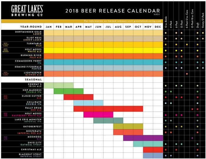 Great lakes brewing beer schedule